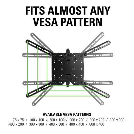 Fits almost any VESA pattern