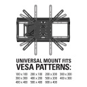 VESA Patterns
