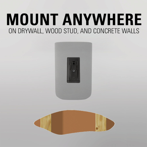 WSWMU2 mount anywhere